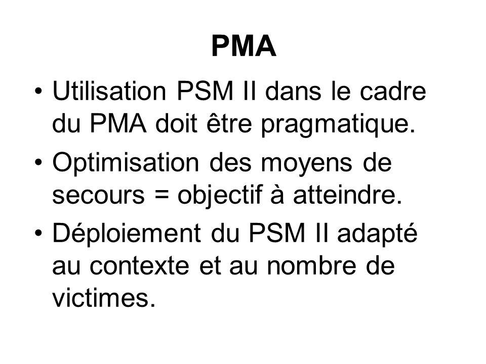 PMA Utilisation PSM II dans le cadre du PMA doit être pragmatique. Optimisation des moyens de secours = objectif à atteindre. Déploiement du PSM II ad