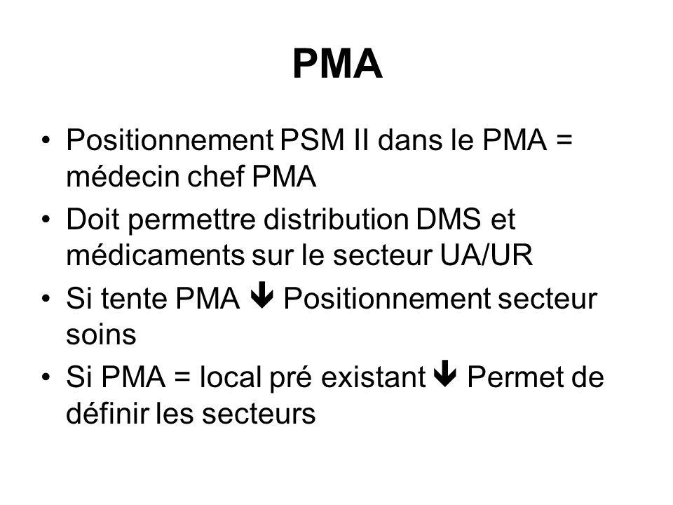 PMA Positionnement PSM II dans le PMA = médecin chef PMA Doit permettre distribution DMS et médicaments sur le secteur UA/UR Si tente PMA Positionneme