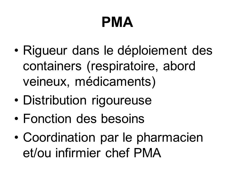 PMA Rigueur dans le déploiement des containers (respiratoire, abord veineux, médicaments) Distribution rigoureuse Fonction des besoins Coordination pa