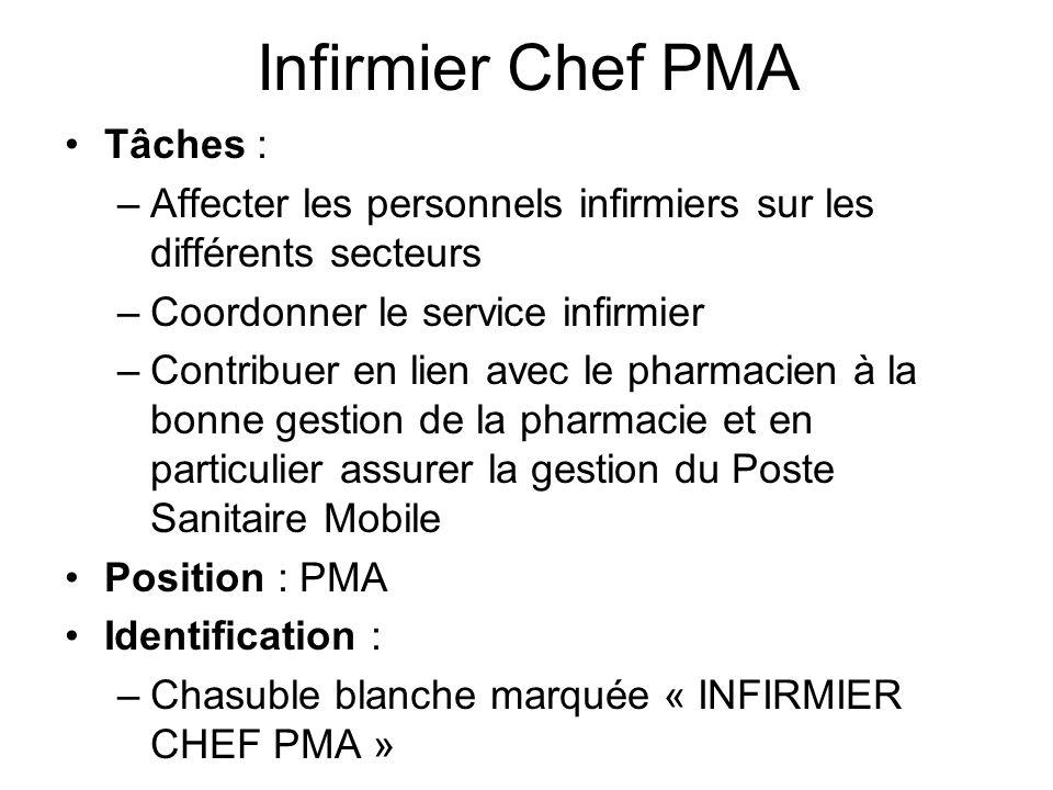 Infirmier Chef PMA Tâches : –Affecter les personnels infirmiers sur les différents secteurs –Coordonner le service infirmier –Contribuer en lien avec