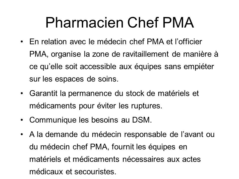 Pharmacien Chef PMA En relation avec le médecin chef PMA et lofficier PMA, organise la zone de ravitaillement de manière à ce quelle soit accessible a