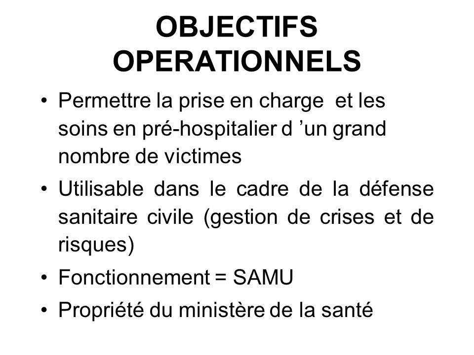 OBJECTIFS OPERATIONNELS Permettre la prise en charge et les soins en pré-hospitalier d un grand nombre de victimes Utilisable dans le cadre de la défe