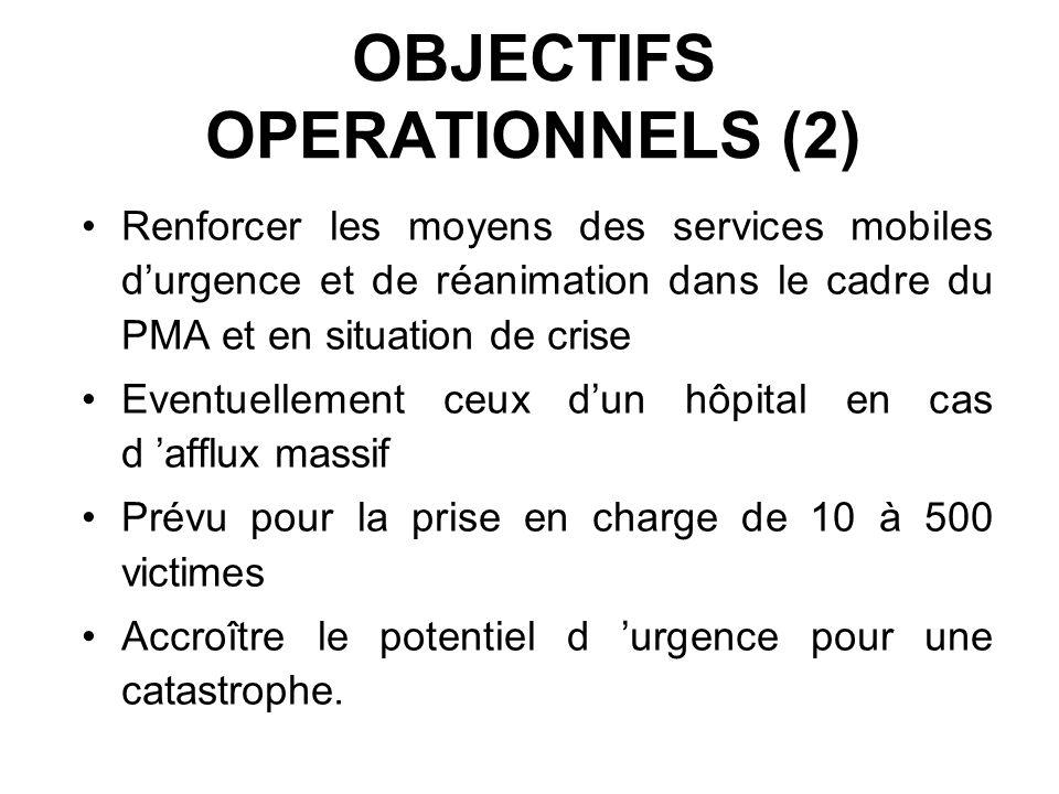 OBJECTIFS OPERATIONNELS (2) Renforcer les moyens des services mobiles durgence et de réanimation dans le cadre du PMA et en situation de crise Eventue