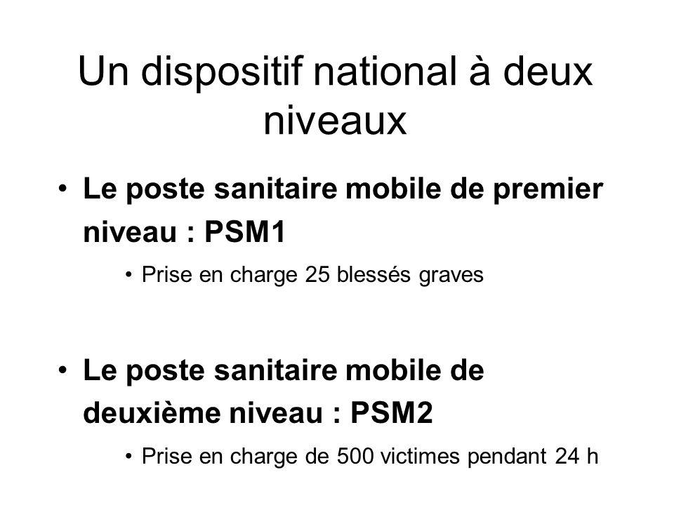 Un dispositif national à deux niveaux Le poste sanitaire mobile de premier niveau : PSM1 Prise en charge 25 blessés graves Le poste sanitaire mobile d