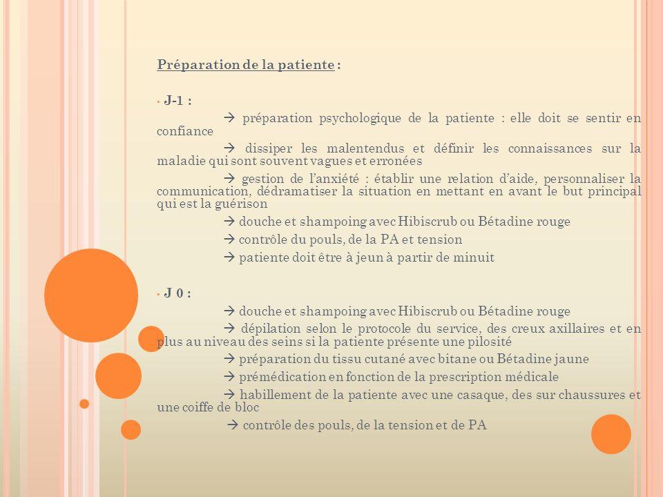 Préparation de la patiente : J-1 : préparation psychologique de la patiente : elle doit se sentir en confiance dissiper les malentendus et définir les