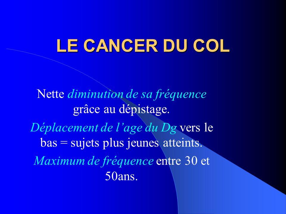 LE CANCER DU COL Nette diminution de sa fréquence grâce au dépistage. Déplacement de lage du Dg vers le bas = sujets plus jeunes atteints. Maximum de