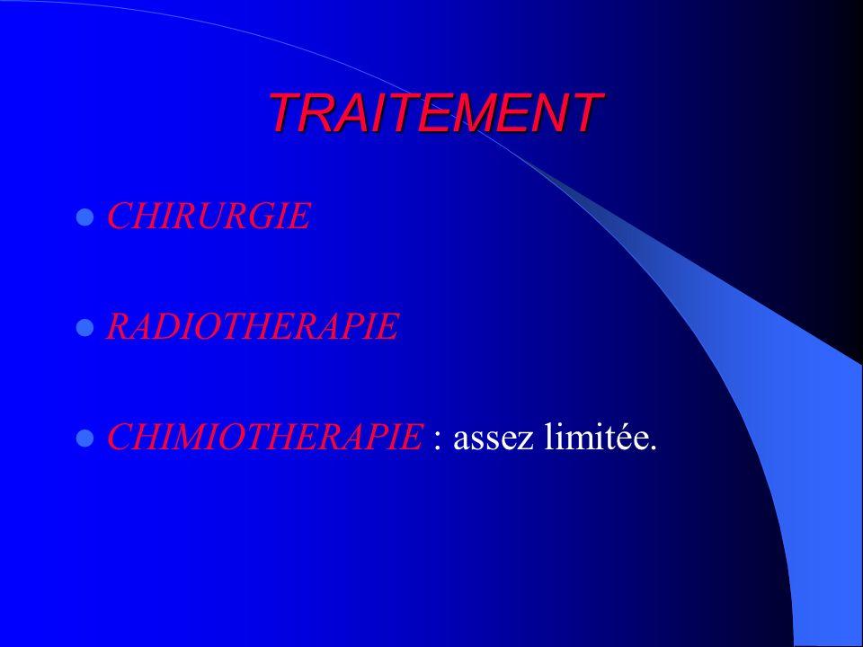 LA CHIRURGIE Hystérectomie totale élargie selon Wertheim = ablation de lutérus + annexes +ablation du dôme vaginal et des paramètres + lymphadénectomie (laparotomie, voie basse pour certaines équipes avec lymphadénectomie par cœlioscopie.