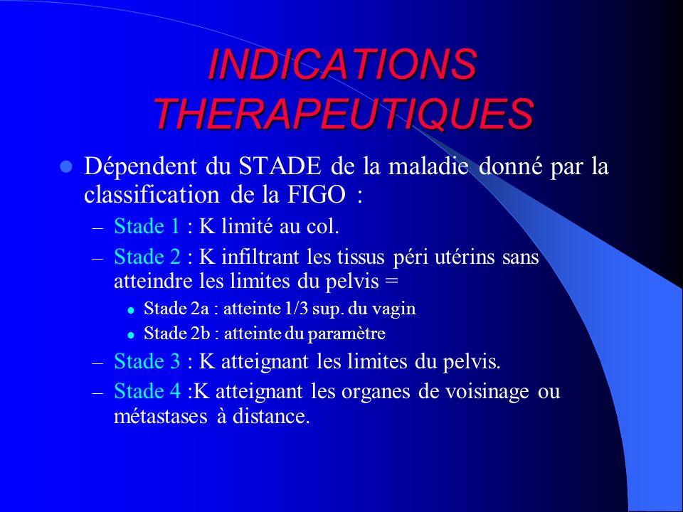 INDICATIONS THERAPEUTIQUES Dépendent du STADE de la maladie donné par la classification de la FIGO : – Stade 1 : K limité au col. – Stade 2 : K infilt