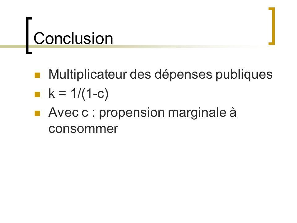 Conclusion Multiplicateur des dépenses publiques k = 1/(1-c) Avec c : propension marginale à consommer
