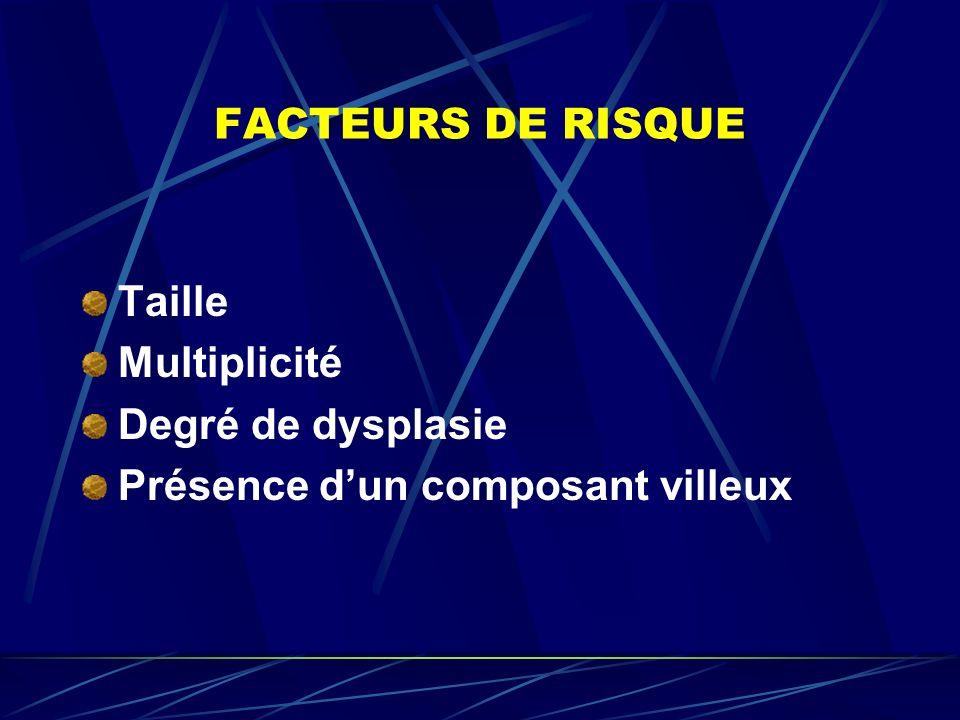 FACTEURS DE RISQUE Taille Multiplicité Degré de dysplasie Présence dun composant villeux