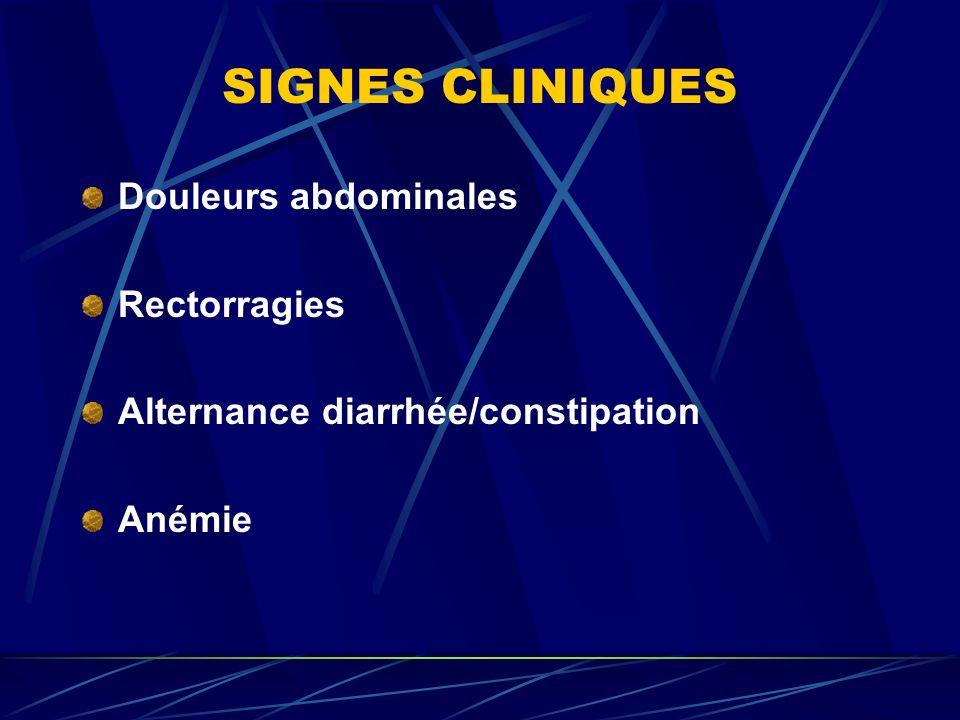 SIGNES CLINIQUES Douleurs abdominales Rectorragies Alternance diarrhée/constipation Anémie