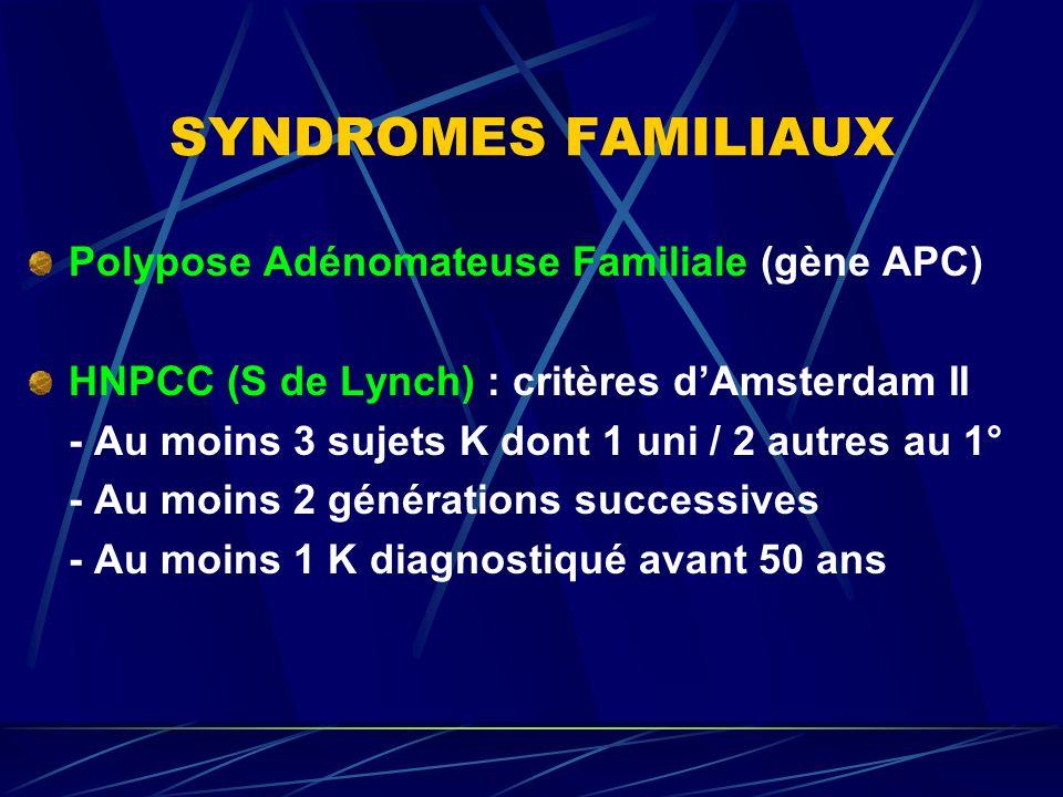 SYNDROMES FAMILIAUX Polypose Adénomateuse Familiale (gène APC) HNPCC (S de Lynch) : critères dAmsterdam II - Au moins 3 sujets K dont 1 uni / 2 autres