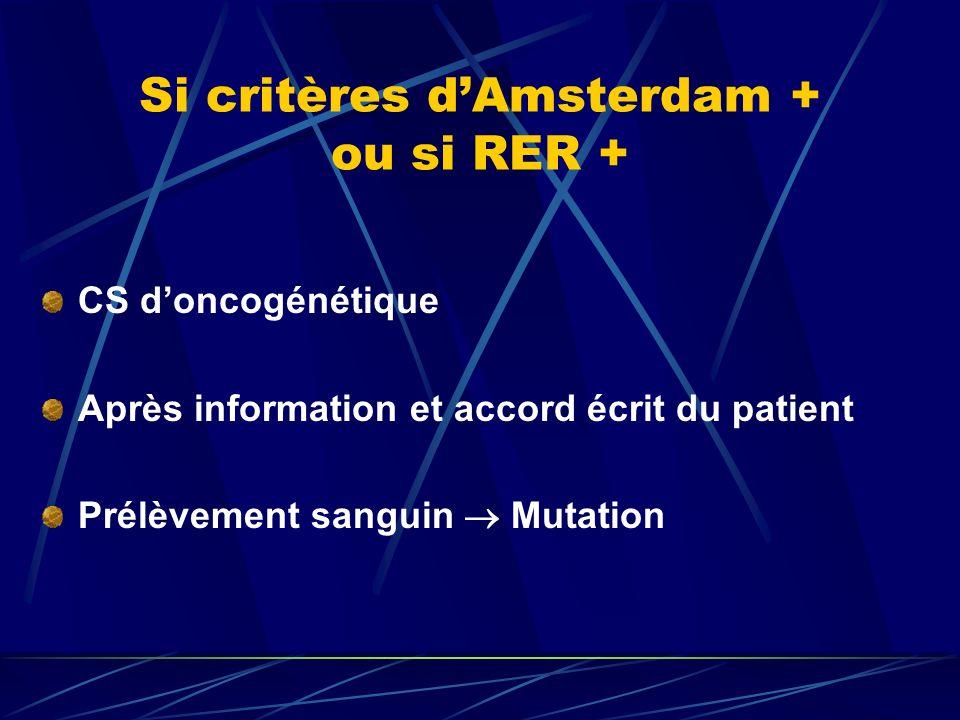Si critères dAmsterdam + ou si RER + CS doncogénétique Après information et accord écrit du patient Prélèvement sanguin Mutation