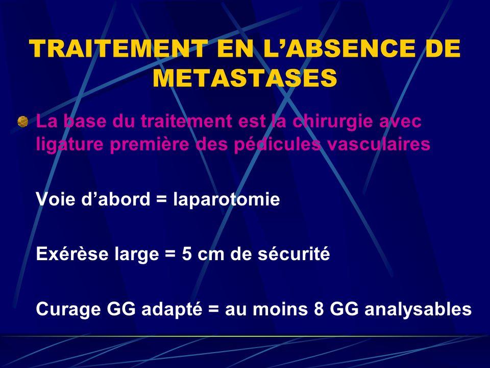 TRAITEMENT EN LABSENCE DE METASTASES La base du traitement est la chirurgie avec ligature première des pédicules vasculaires Voie dabord = laparotomie