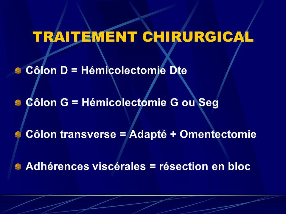 TRAITEMENT CHIRURGICAL Côlon D = Hémicolectomie Dte Côlon G = Hémicolectomie G ou Seg Côlon transverse = Adapté + Omentectomie Adhérences viscérales =