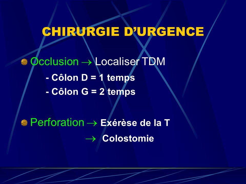 CHIRURGIE DURGENCE Occlusion Localiser TDM - Côlon D = 1 temps - Côlon G = 2 temps Perforation Exérèse de la T Colostomie