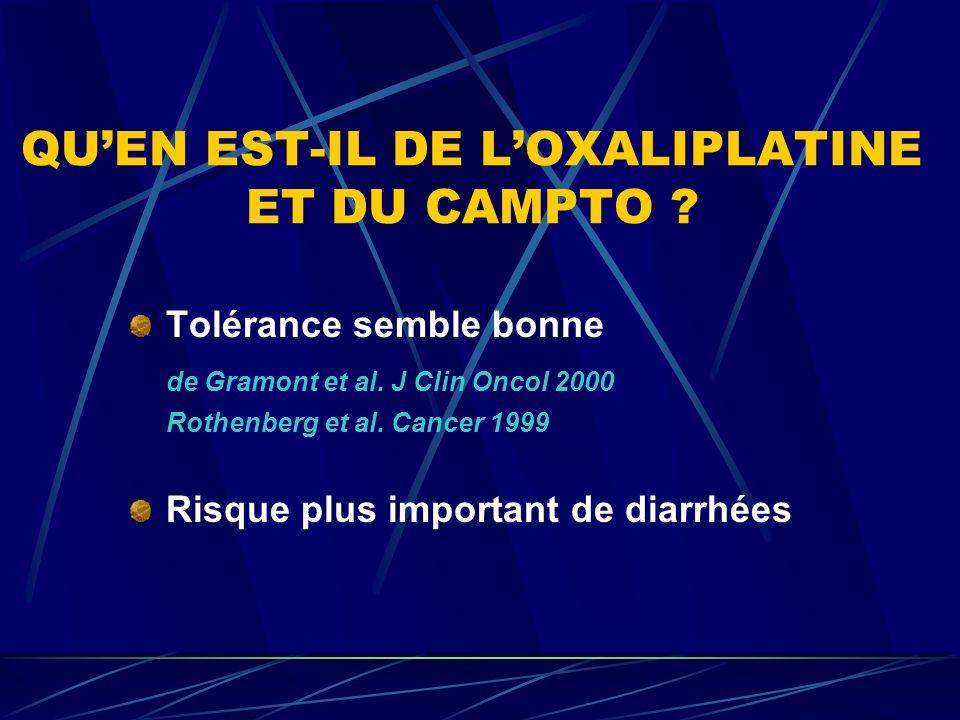 QUEN EST-IL DE LOXALIPLATINE ET DU CAMPTO ? Tolérance semble bonne de Gramont et al. J Clin Oncol 2000 Rothenberg et al. Cancer 1999 Risque plus impor