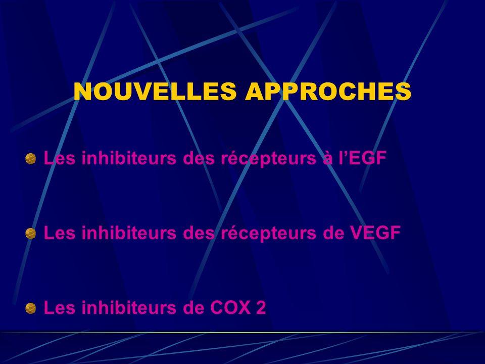 NOUVELLES APPROCHES Les inhibiteurs des récepteurs à lEGF Les inhibiteurs des récepteurs de VEGF Les inhibiteurs de COX 2