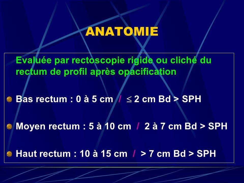 ANATOMIE Evaluée par rectoscopie rigide ou cliché du rectum de profil après opacification Bas rectum : 0 à 5 cm / 2 cm Bd > SPH Moyen rectum : 5 à 10