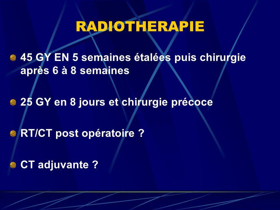 RADIOTHERAPIE 45 GY EN 5 semaines étalées puis chirurgie après 6 à 8 semaines 25 GY en 8 jours et chirurgie précoce RT/CT post opératoire ? CT adjuvan