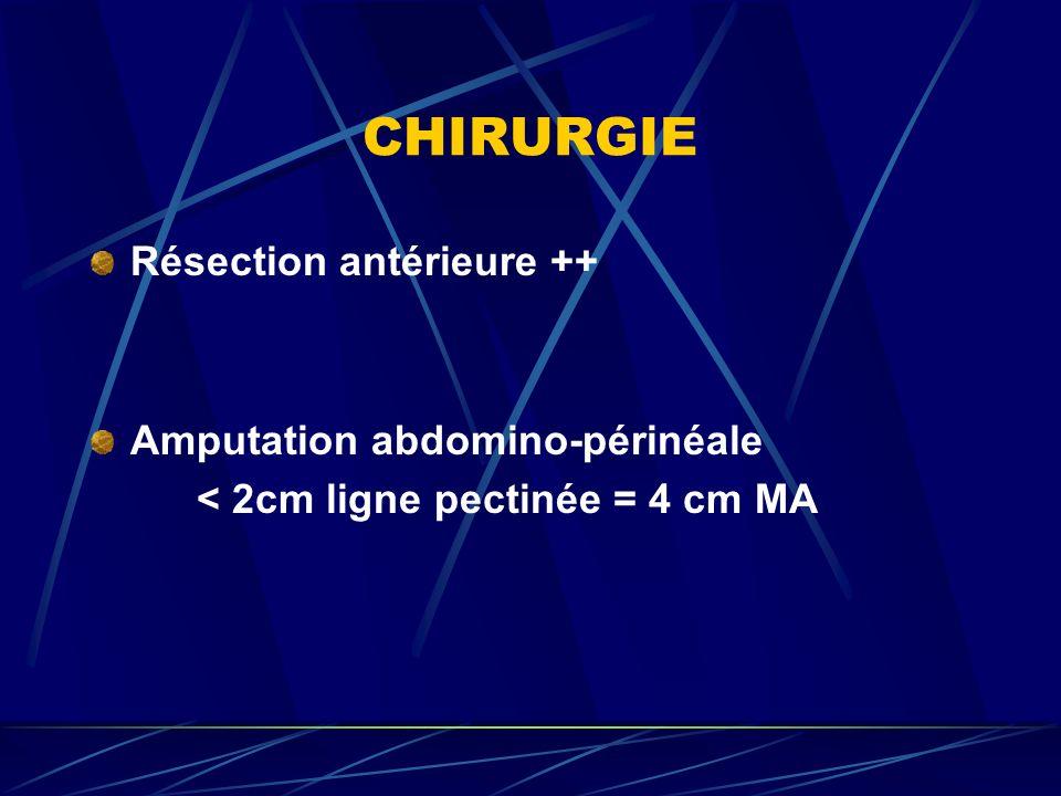 CHIRURGIE Résection antérieure ++ Amputation abdomino-périnéale < 2cm ligne pectinée = 4 cm MA
