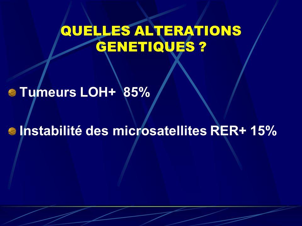 DEUX TYPES DE CANCER COLORECTAL TUMEURS LOH+ TUMEURS MSI+ Hyperploïdes Diploïdes Pertes alléliques Pas de pertes alléliques Chr 17p,18q,5q Mutations APC P53 +++ Mutations APC P53 +/- Activation Ki-ras +++ Activation Ki-ras +++