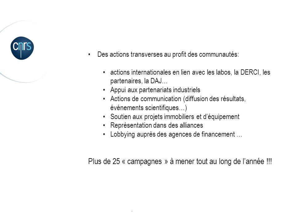 . Des actions transverses au profit des communautés: actions internationales en lien avec les labos, la DERCI, les partenaires, la DAJ… Appui aux part