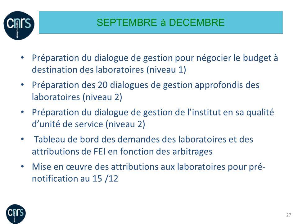 27 Préparation du dialogue de gestion pour négocier le budget à destination des laboratoires (niveau 1) Préparation des 20 dialogues de gestion approf