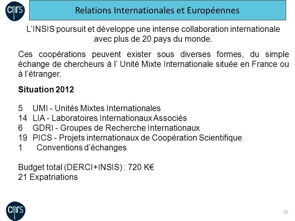 35 LINSIS poursuit et développe une intense collaboration internationale avec plus de 20 pays du monde. Ces coopérations peuvent exister sous diverses