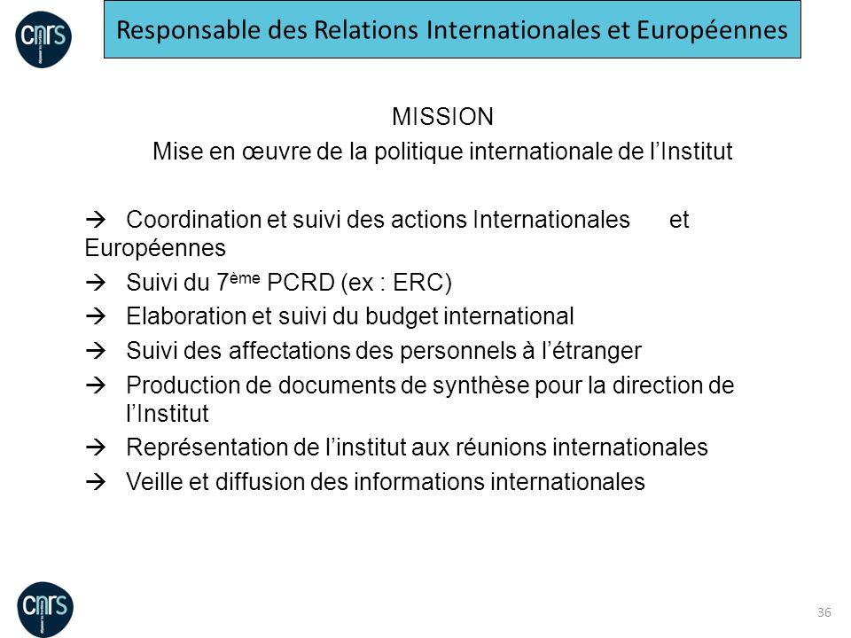 36 MISSION Mise en œuvre de la politique internationale de lInstitut Coordination et suivi des actions Internationales et Européennes Suivi du 7 ème P