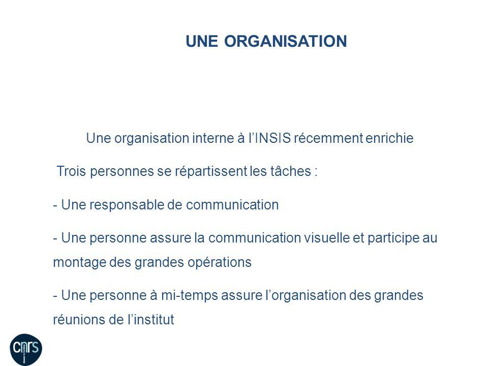 UNE ORGANISATION Une organisation interne à lINSIS récemment enrichie Trois personnes se répartissent les tâches : - Une responsable de communication