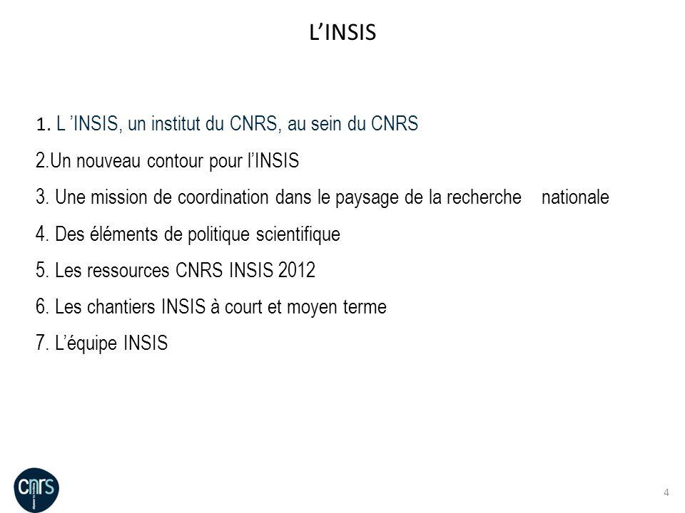4 1. L INSIS, un institut du CNRS, au sein du CNRS 2.Un nouveau contour pour lINSIS 3. Une mission de coordination dans le paysage de la recherche nat
