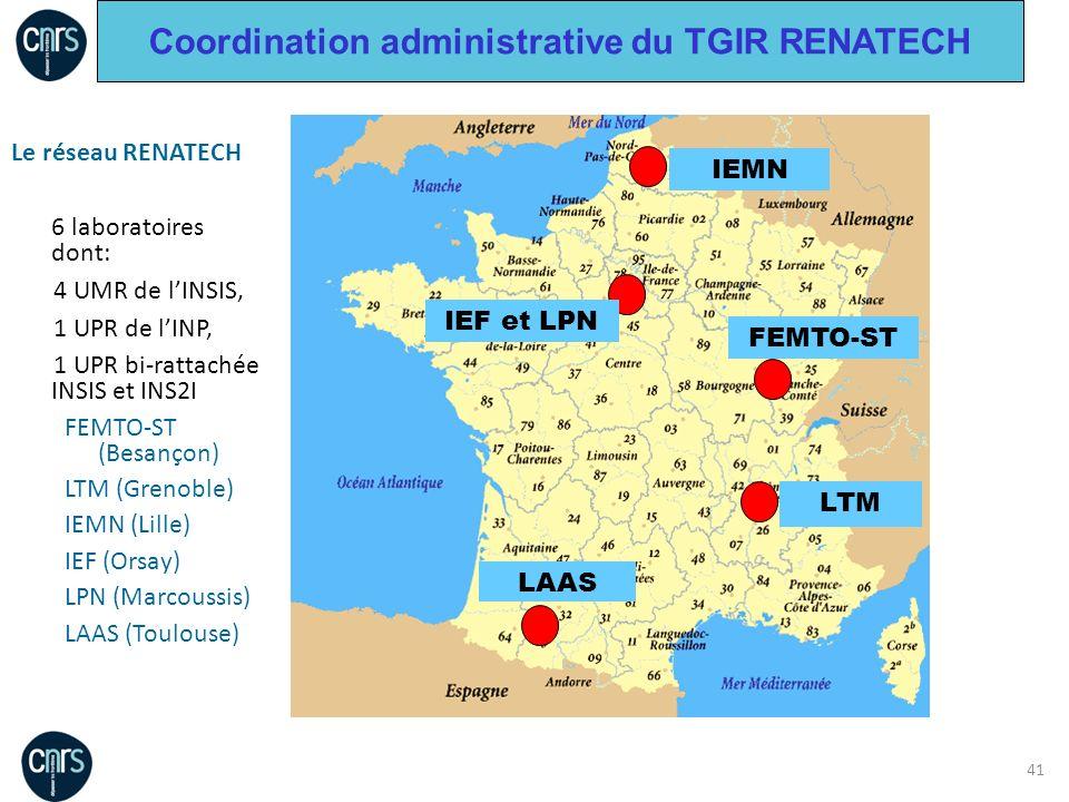 41 Le réseau RENATECH 6 laboratoires dont: 4 UMR de lINSIS, 1 UPR de lINP, 1 UPR bi-rattachée INSIS et INS2I FEMTO-ST (Besançon) LTM (Grenoble) IEMN (