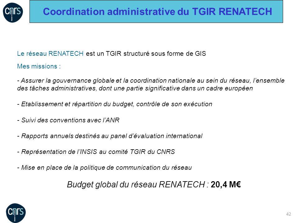 42 Le réseau RENATECH est un TGIR structuré sous forme de GIS Mes missions : - Assurer la gouvernance globale et la coordination nationale au sein du