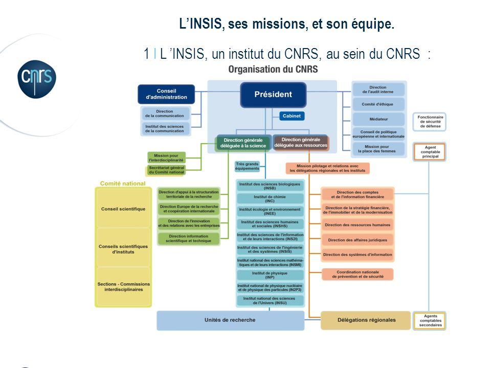 5 1 I L INSIS, un institut du CNRS, au sein du CNRS : LINSIS, ses missions, et son équipe.