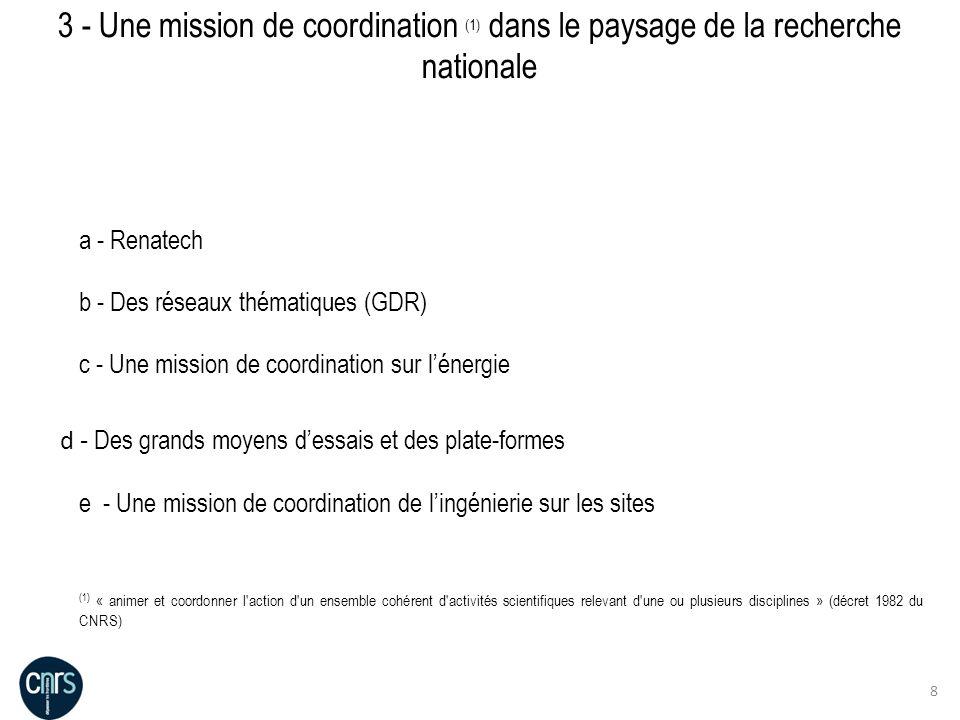 8 a - Renatech b - Des réseaux thématiques (GDR) c - Une mission de coordination sur lénergie d - Des grands moyens dessais et des plate-formes e - Un