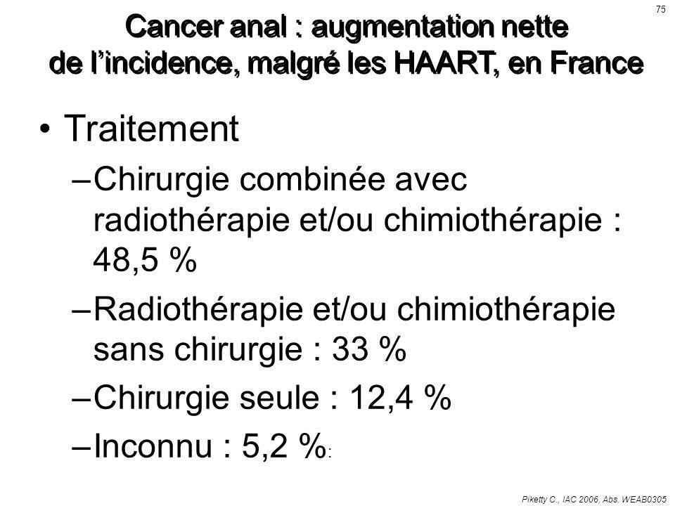 Cancer anal : augmentation nette de lincidence, malgré les HAART, en France Traitement –Chirurgie combinée avec radiothérapie et/ou chimiothérapie : 4