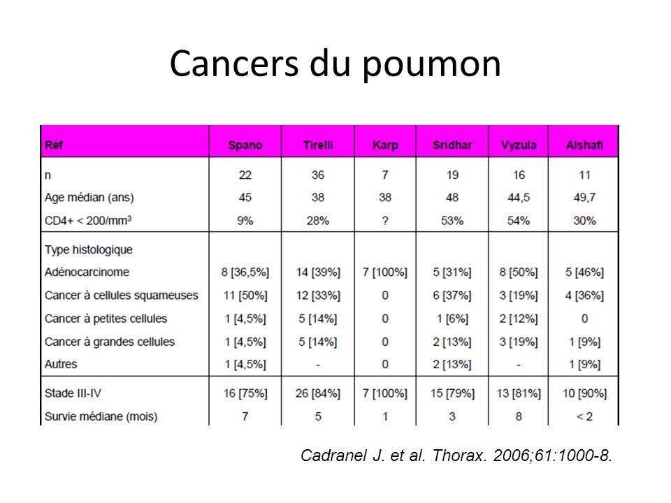 Cancers du poumon Cadranel J. et al. Thorax. 2006;61:1000-8.