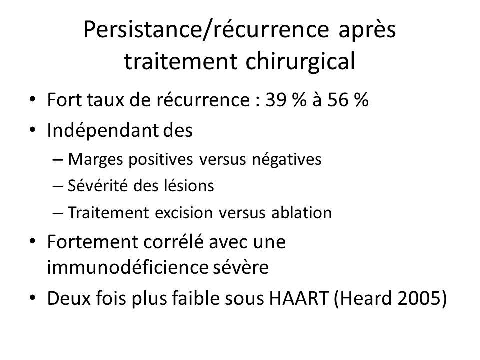 Persistance/récurrence après traitement chirurgical Fort taux de récurrence : 39 % à 56 % Indépendant des – Marges positives versus négatives – Sévéri