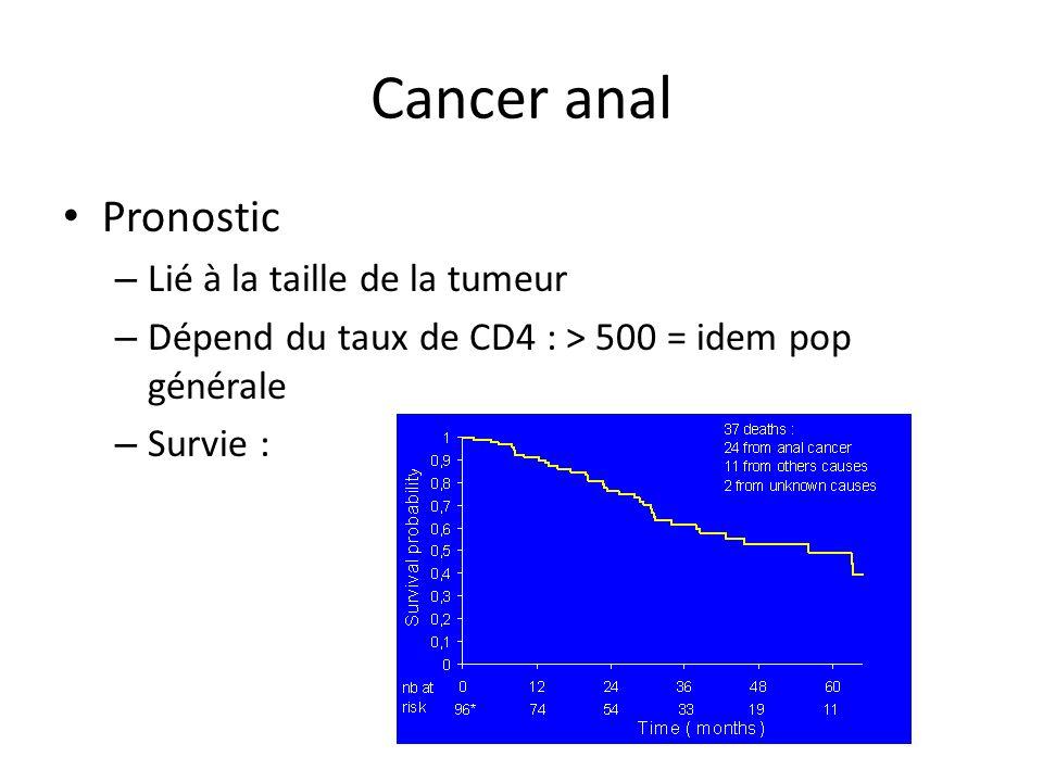 Cancer anal Pronostic – Lié à la taille de la tumeur – Dépend du taux de CD4 : > 500 = idem pop générale – Survie :