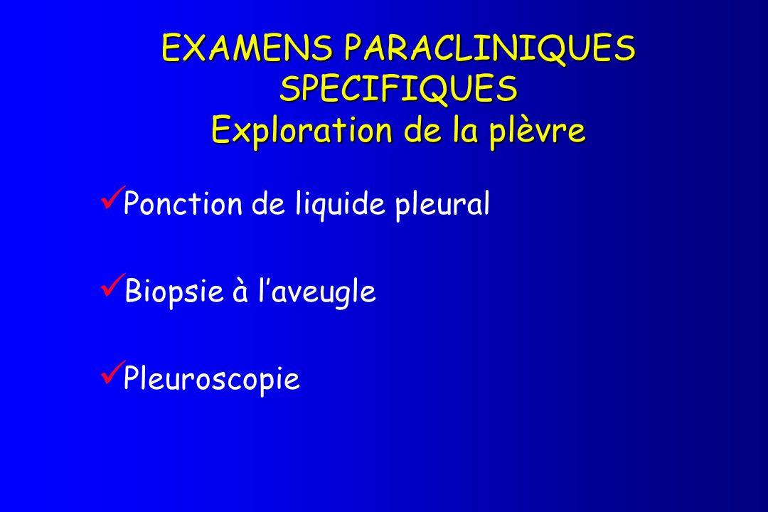 EXAMENS PARACLINIQUES SPECIFIQUES Exploration de la plèvre Ponction de liquide pleural Biopsie à laveugle Pleuroscopie