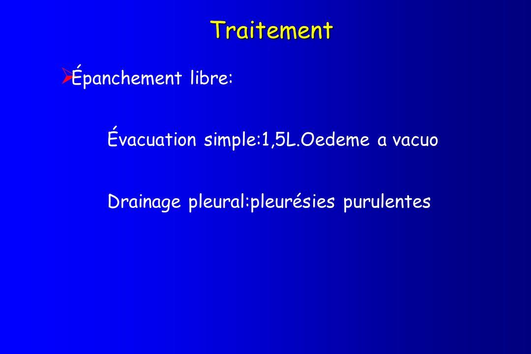 Traitement Épanchement libre: Évacuation simple:1,5L.Oedeme a vacuo Drainage pleural:pleurésies purulentes
