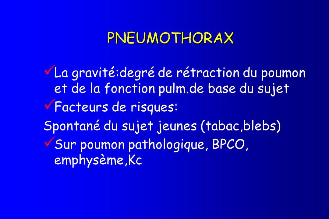 PNEUMOTHORAX La gravité:degré de rétraction du poumon et de la fonction pulm.de base du sujet Facteurs de risques: Spontané du sujet jeunes (tabac,ble