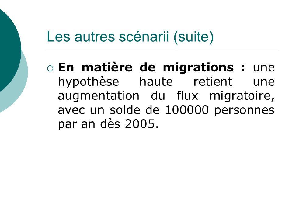 Les autres scénarii (suite) En matière de migrations : une hypothèse haute retient une augmentation du flux migratoire, avec un solde de 100000 person