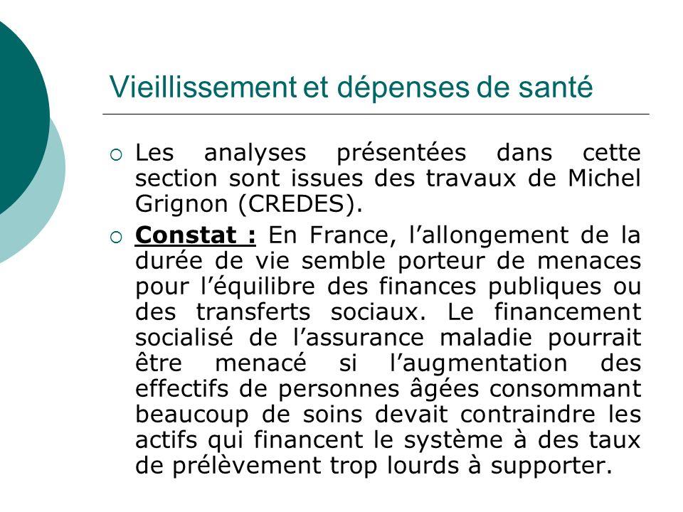 Vieillissement et dépenses de santé Les analyses présentées dans cette section sont issues des travaux de Michel Grignon (CREDES). Constat : En France