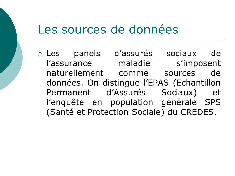 Les sources de données Les panels dassurés sociaux de lassurance maladie simposent naturellement comme sources de données. On distingue lEPAS (Echanti