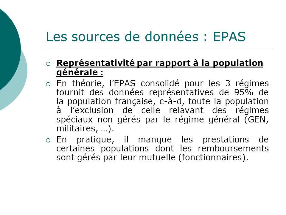 Les sources de données : EPAS Représentativité par rapport à la population générale : En théorie, lEPAS consolidé pour les 3 régimes fournit des donné
