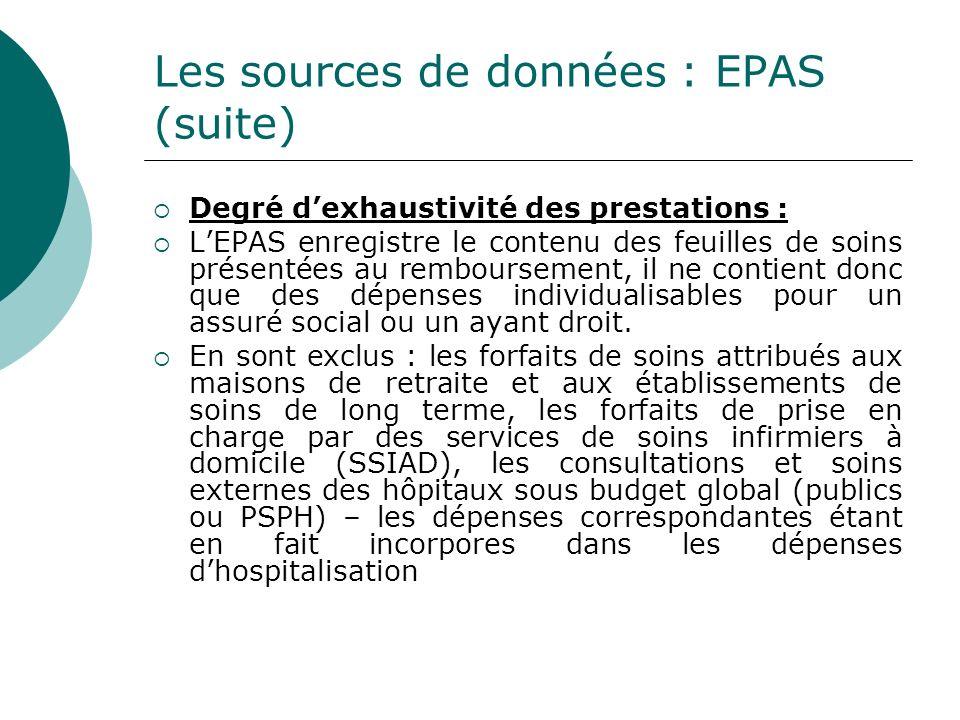 Les sources de données : EPAS (suite) Degré dexhaustivité des prestations : LEPAS enregistre le contenu des feuilles de soins présentées au remboursem