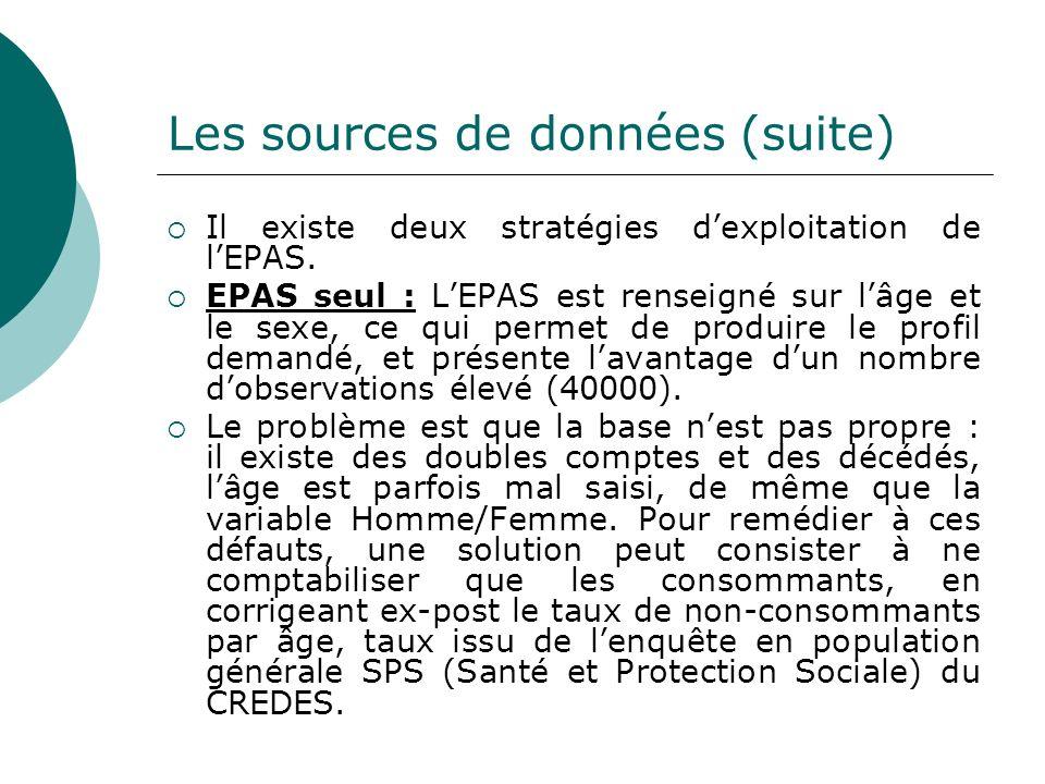 Les sources de données (suite) Il existe deux stratégies dexploitation de lEPAS. EPAS seul : LEPAS est renseigné sur lâge et le sexe, ce qui permet de