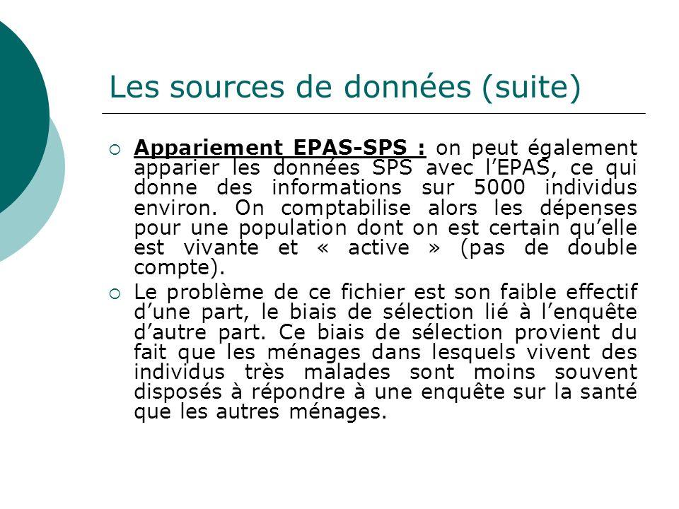 Les sources de données (suite) Appariement EPAS-SPS : on peut également apparier les données SPS avec lEPAS, ce qui donne des informations sur 5000 in